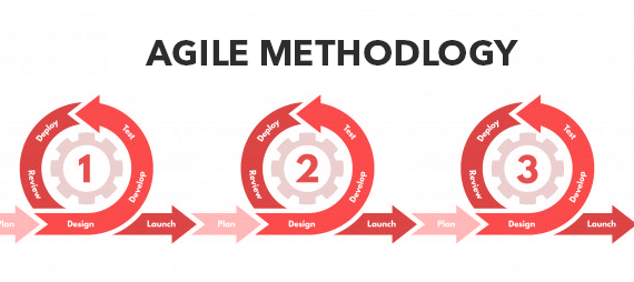 Truly Agile Methodology